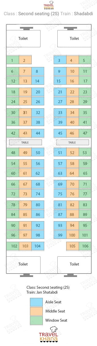 train seat map layout and numbering of indian railway coach
